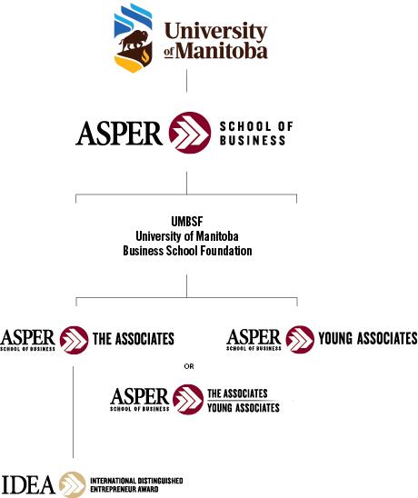 ASPER Logo Tree